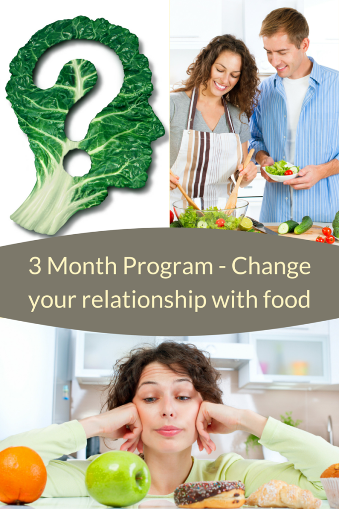 Change your relationship with food