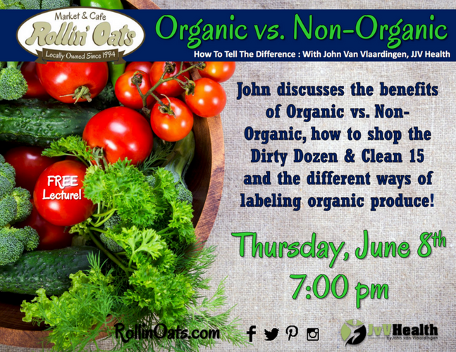 Organic vs Non-Organic Flyer